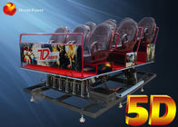 Comfortable 5D Movie Theater Full Set Dynamic Cinema Equipments